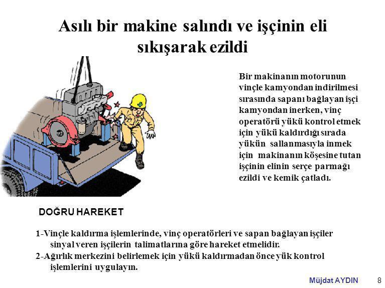 Müjdat AYDIN8 Asılı bir makine salındı ve işçinin eli sıkışarak ezildi Bir makinanın motorunun vinçle kamyondan indirilmesi sırasında sapanı bağlayan