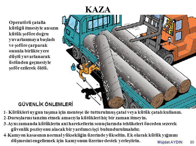 Müjdat AYDIN80 KAZA Operatörü çatalla kütüğü itmesiyle ansızın kütük şoföre doğru yuvarlanmaya başladı ve şoföre çarparak onunla birlikte yere düştü y