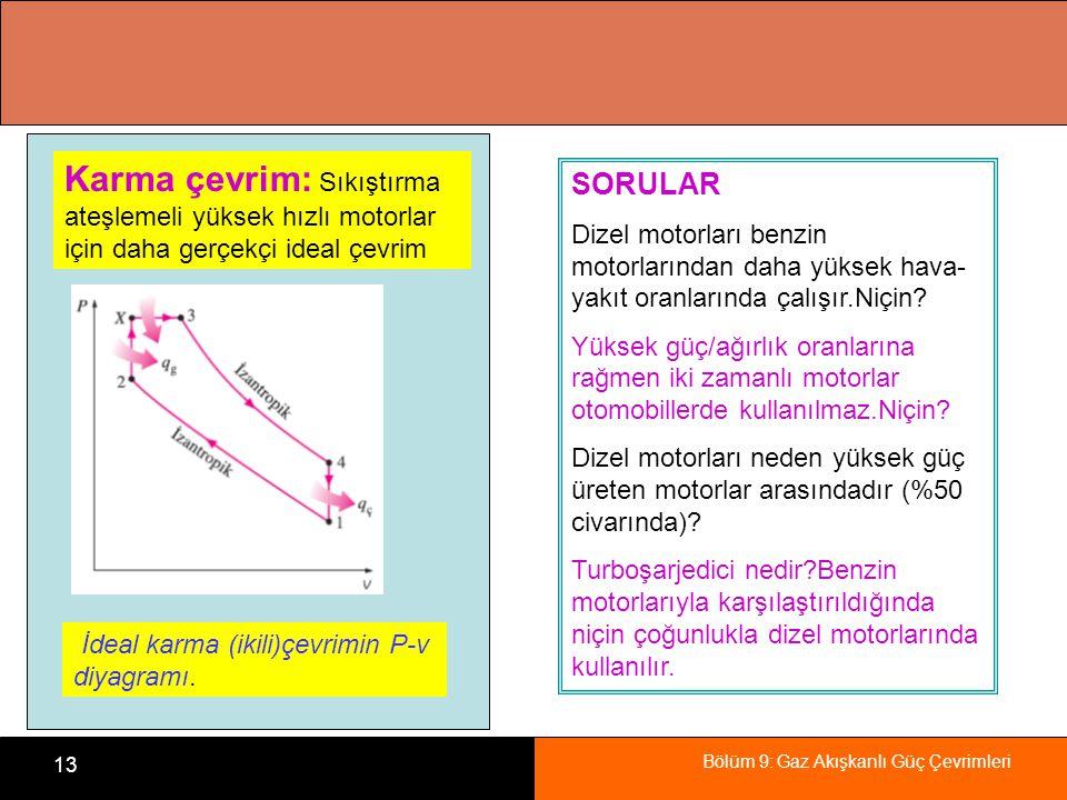 Bölüm 9: Gaz Akışkanlı Güç Çevrimleri 13 İdeal karma (ikili)çevrimin P-v diyagramı. Karma çevrim: Sıkıştırma ateşlemeli yüksek hızlı motorlar için dah
