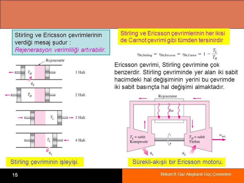 Bölüm 9: Gaz Akışkanlı Güç Çevrimleri 15 Stirling çevriminin işleyişi. Sürekli-akışlı bir Ericsson motoru. Ericsson çevrimi, Stirling çevrimine çok be