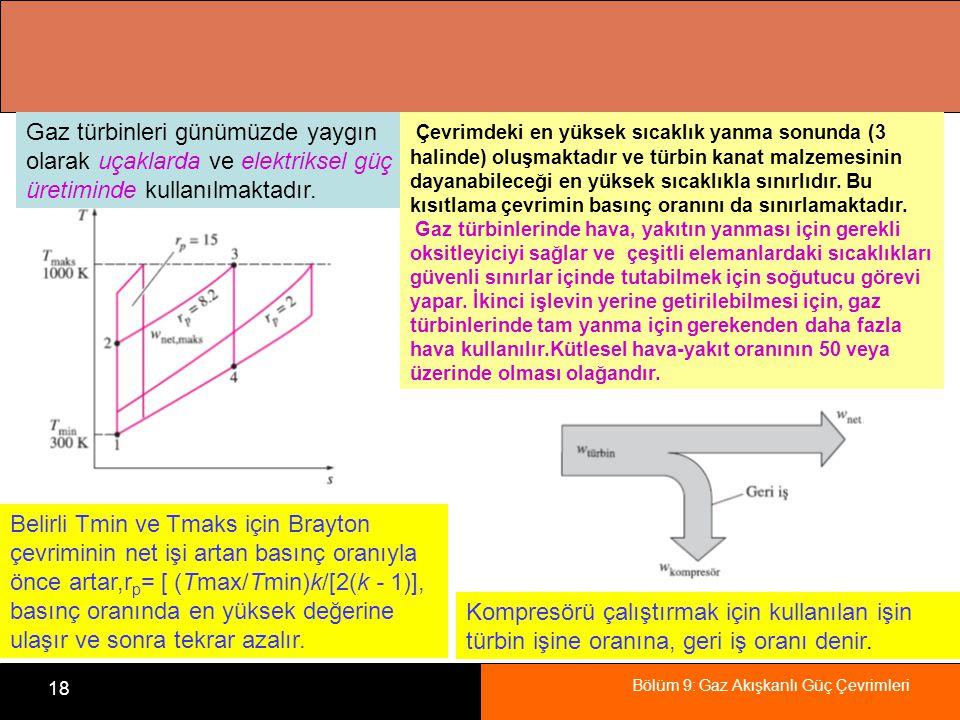 Bölüm 9: Gaz Akışkanlı Güç Çevrimleri 18 Belirli Tmin ve Tmaks için Brayton çevriminin net işi artan basınç oranıyla önce artar,r p = [ (Tmax/Tmin)k/[