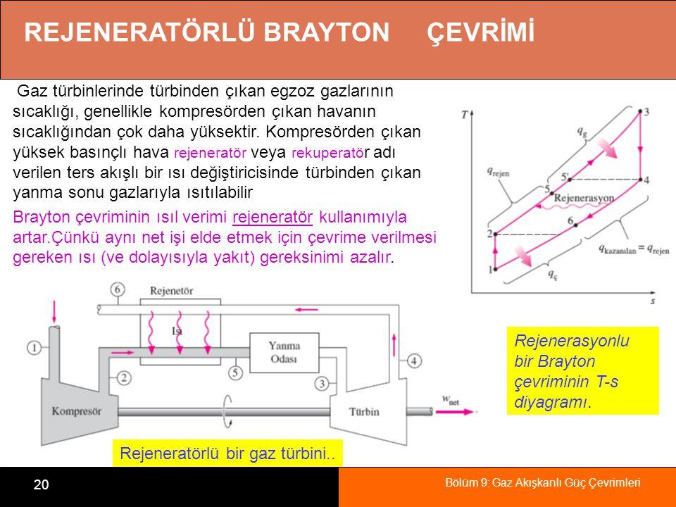 Bölüm 9: Gaz Akışkanlı Güç Çevrimleri 20 REJENERATÖRLÜ BRAYTON ÇEVRİMİ Rejenerasyonlu bir Brayton çevriminin T-s diyagramı. Gaz türbinlerinde türbinde