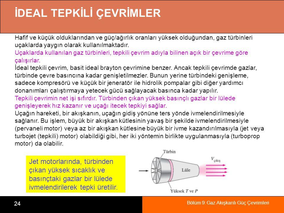 Bölüm 9: Gaz Akışkanlı Güç Çevrimleri 24 İDEAL TEPKİLİ ÇEVRİMLER Jet motorlarında, türbinden çıkan yüksek sıcaklık ve basınçtaki gazlar bir lülede ivm