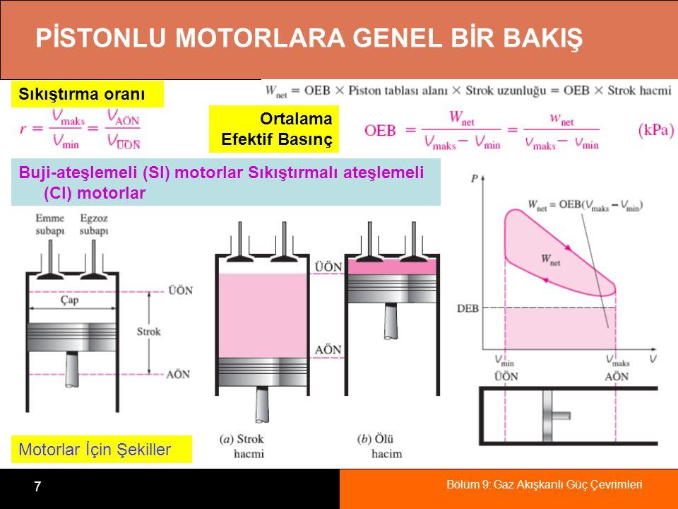 Bölüm 9: Gaz Akışkanlı Güç Çevrimleri 7 PİSTONLU MOTORLARA GENEL BİR BAKIŞ Motorlar İçin Şekiller Buji-ateşlemeli (SI) motorlar Sıkıştırmalı ateşlemel