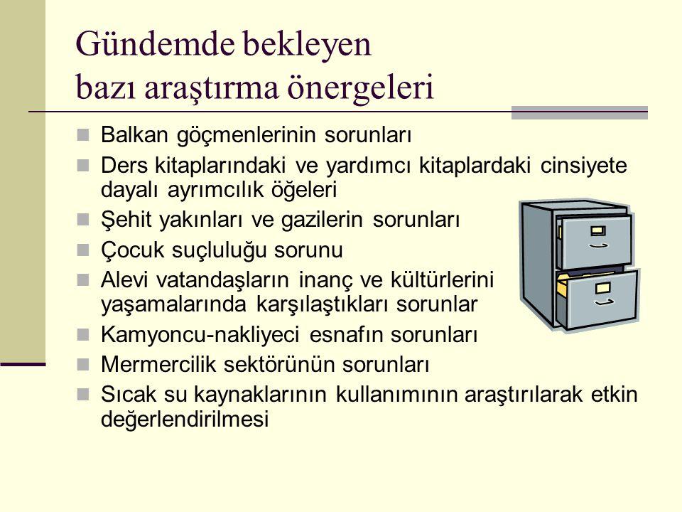 Gündemde bekleyen bazı araştırma önergeleri  Balkan göçmenlerinin sorunları  Ders kitaplarındaki ve yardımcı kitaplardaki cinsiyete dayalı ayrımcılık öğeleri  Şehit yakınları ve gazilerin sorunları  Çocuk suçluluğu sorunu  Alevi vatandaşların inanç ve kültürlerini yaşamalarında karşılaştıkları sorunlar  Kamyoncu-nakliyeci esnafın sorunları  Mermercilik sektörünün sorunları  Sıcak su kaynaklarının kullanımının araştırılarak etkin değerlendirilmesi