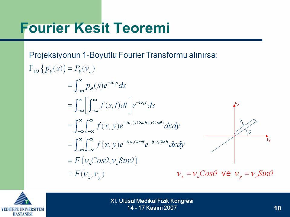 10 XI. Ulusal Medikal Fizik Kongresi 14 - 17 Kasım 2007 Fourier Kesit Teoremi Projeksiyonun 1-Boyutlu Fourier Transformu alınırsa: