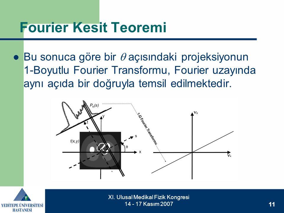 11 XI. Ulusal Medikal Fizik Kongresi 14 - 17 Kasım 2007 Fourier Kesit Teoremi  Bu sonuca göre bir  açısındaki projeksiyonun 1-Boyutlu Fourier Transf