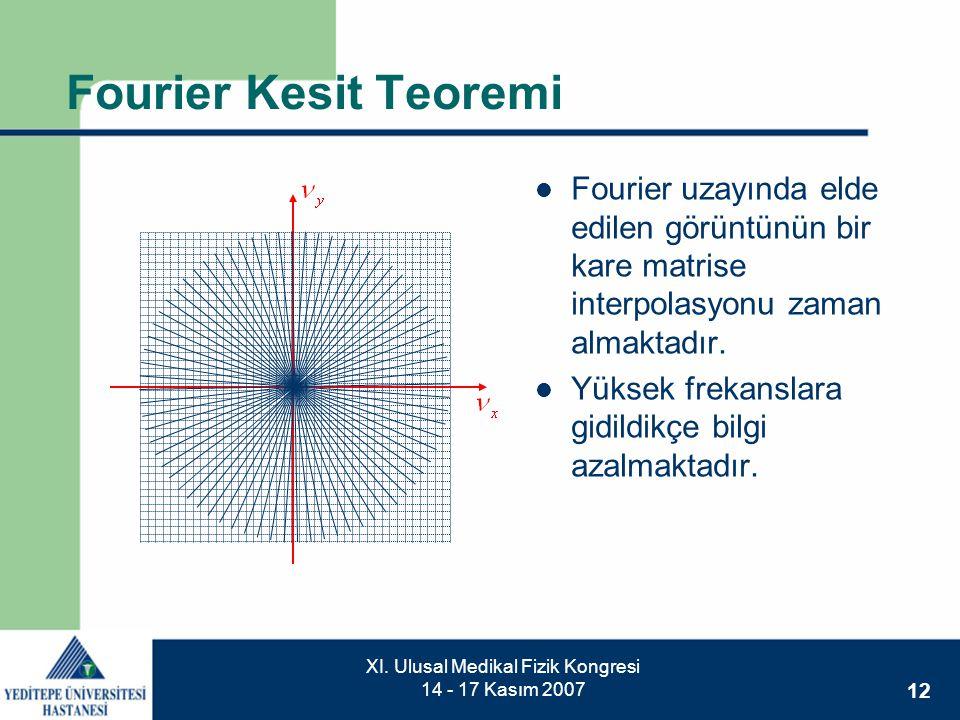 12 XI. Ulusal Medikal Fizik Kongresi 14 - 17 Kasım 2007 Fourier Kesit Teoremi  Fourier uzayında elde edilen görüntünün bir kare matrise interpolasyon
