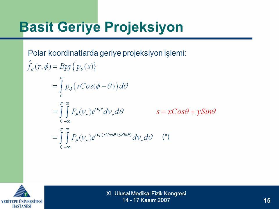 15 XI. Ulusal Medikal Fizik Kongresi 14 - 17 Kasım 2007 Basit Geriye Projeksiyon Polar koordinatlarda geriye projeksiyon işlemi: (*)