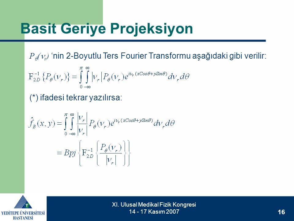 16 XI. Ulusal Medikal Fizik Kongresi 14 - 17 Kasım 2007 Basit Geriye Projeksiyon P  (  r ) 'nin 2-Boyutlu Ters Fourier Transformu aşağıdaki gibi ver