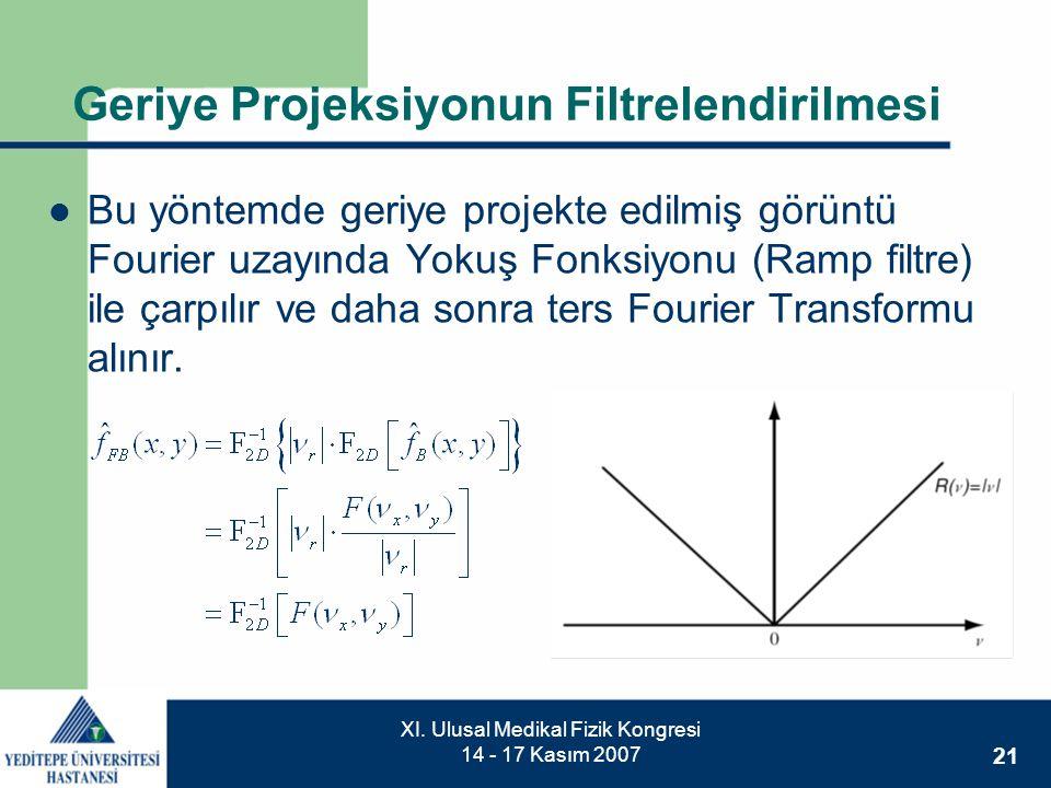 21 XI. Ulusal Medikal Fizik Kongresi 14 - 17 Kasım 2007 Geriye Projeksiyonun Filtrelendirilmesi  Bu yöntemde geriye projekte edilmiş görüntü Fourier