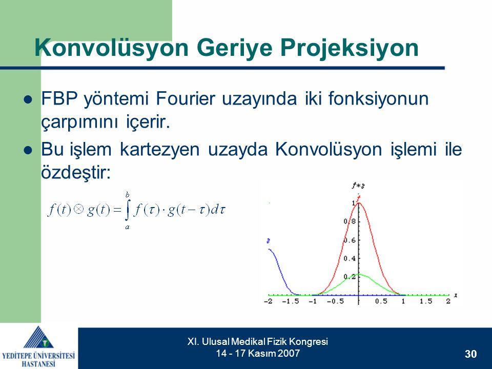 30 XI. Ulusal Medikal Fizik Kongresi 14 - 17 Kasım 2007 Konvolüsyon Geriye Projeksiyon  FBP yöntemi Fourier uzayında iki fonksiyonun çarpımını içerir