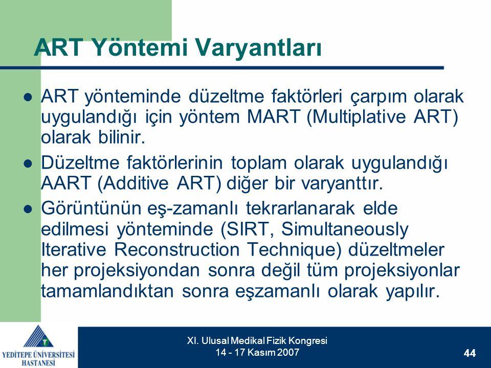 44 XI. Ulusal Medikal Fizik Kongresi 14 - 17 Kasım 2007 ART Yöntemi Varyantları  ART yönteminde düzeltme faktörleri çarpım olarak uygulandığı için yö