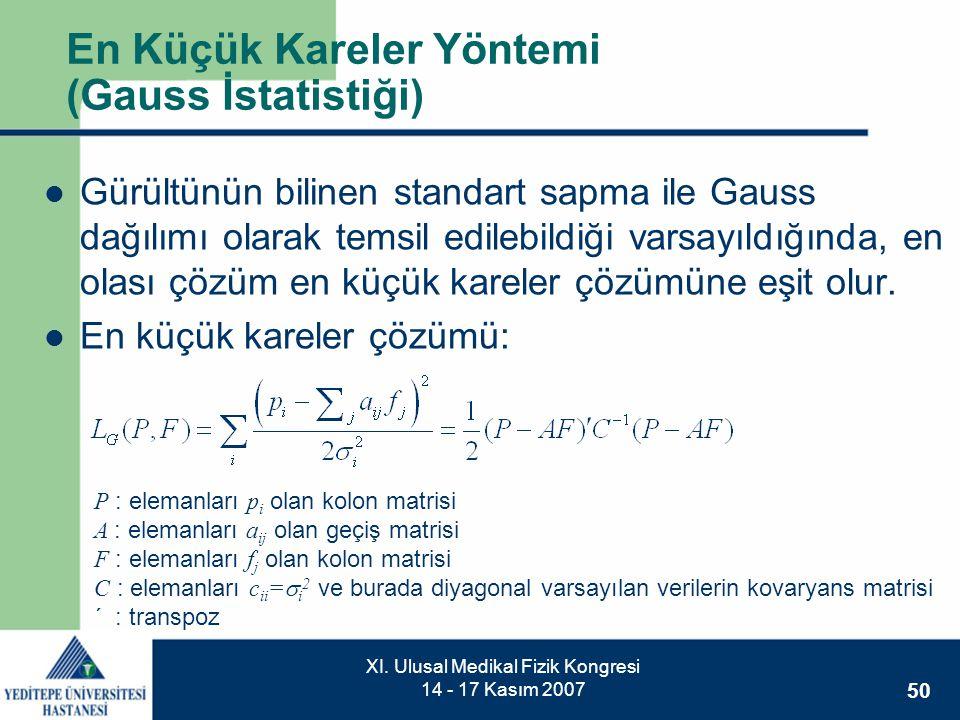 50 XI. Ulusal Medikal Fizik Kongresi 14 - 17 Kasım 2007 En Küçük Kareler Yöntemi (Gauss İstatistiği)  Gürültünün bilinen standart sapma ile Gauss dağ