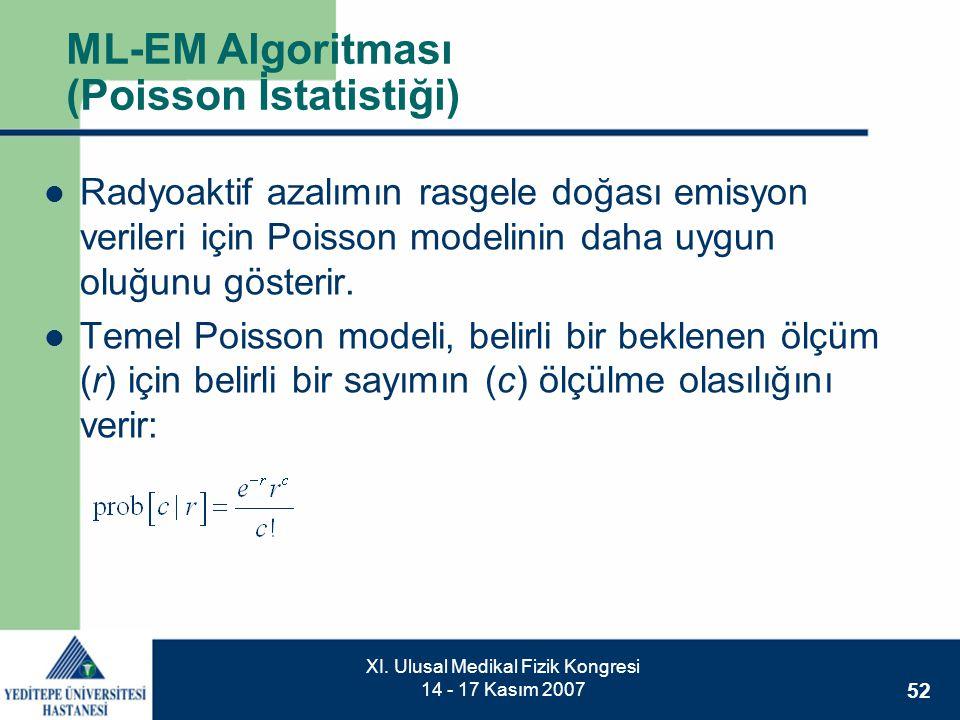 52 XI. Ulusal Medikal Fizik Kongresi 14 - 17 Kasım 2007 ML-EM Algoritması (Poisson İstatistiği)  Radyoaktif azalımın rasgele doğası emisyon verileri