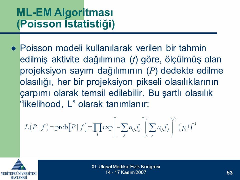 53 XI. Ulusal Medikal Fizik Kongresi 14 - 17 Kasım 2007 ML-EM Algoritması (Poisson İstatistiği)  Poisson modeli kullanılarak verilen bir tahmin edilm