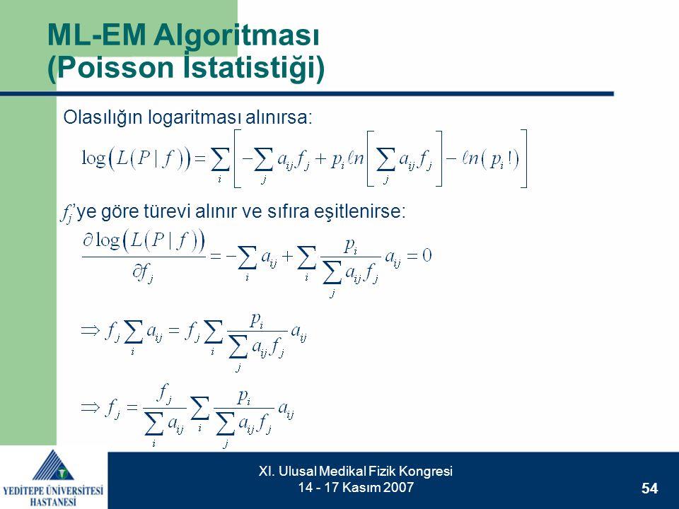 54 XI. Ulusal Medikal Fizik Kongresi 14 - 17 Kasım 2007 ML-EM Algoritması (Poisson İstatistiği) Olasılığın logaritması alınırsa: f j 'ye göre türevi a