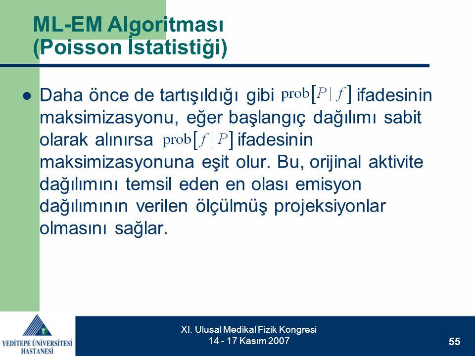 55 XI. Ulusal Medikal Fizik Kongresi 14 - 17 Kasım 2007 ML-EM Algoritması (Poisson İstatistiği)  Daha önce de tartışıldığı gibi ifadesinin maksimizas