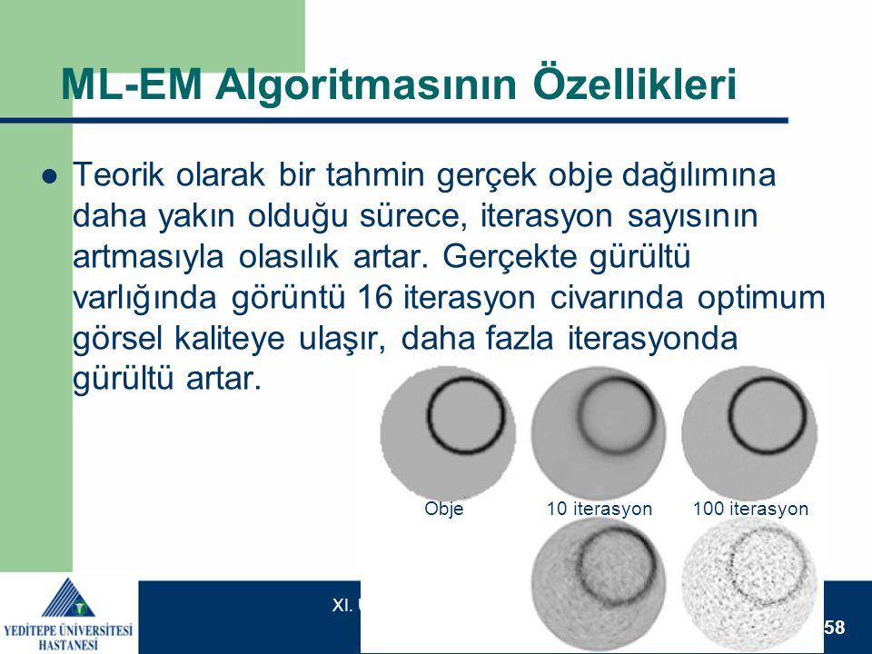 58 XI. Ulusal Medikal Fizik Kongresi 14 - 17 Kasım 2007 ML-EM Algoritmasının Özellikleri  Teorik olarak bir tahmin gerçek obje dağılımına daha yakın