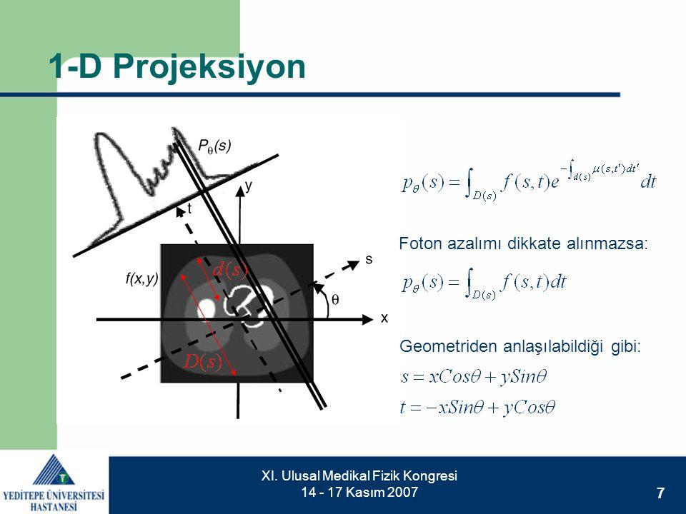7 XI. Ulusal Medikal Fizik Kongresi 14 - 17 Kasım 2007 1-D Projeksiyon Foton azalımı dikkate alınmazsa: Geometriden anlaşılabildiği gibi: