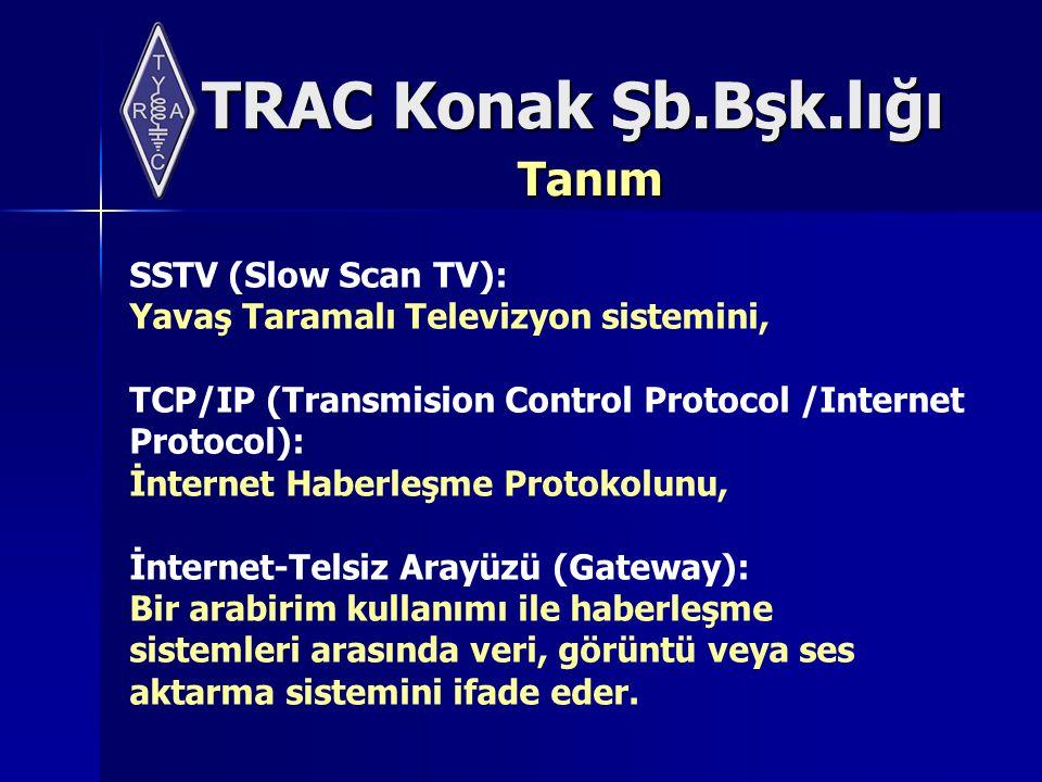 TRAC Konak Şb.Bşk.lığı Tanım SSTV (Slow Scan TV): Yavaş Taramalı Televizyon sistemini, TCP/IP (Transmision Control Protocol /Internet Protocol): İnternet Haberleşme Protokolunu, İnternet-Telsiz Arayüzü (Gateway): Bir arabirim kullanımı ile haberleşme sistemleri arasında veri, görüntü veya ses aktarma sistemini ifade eder.