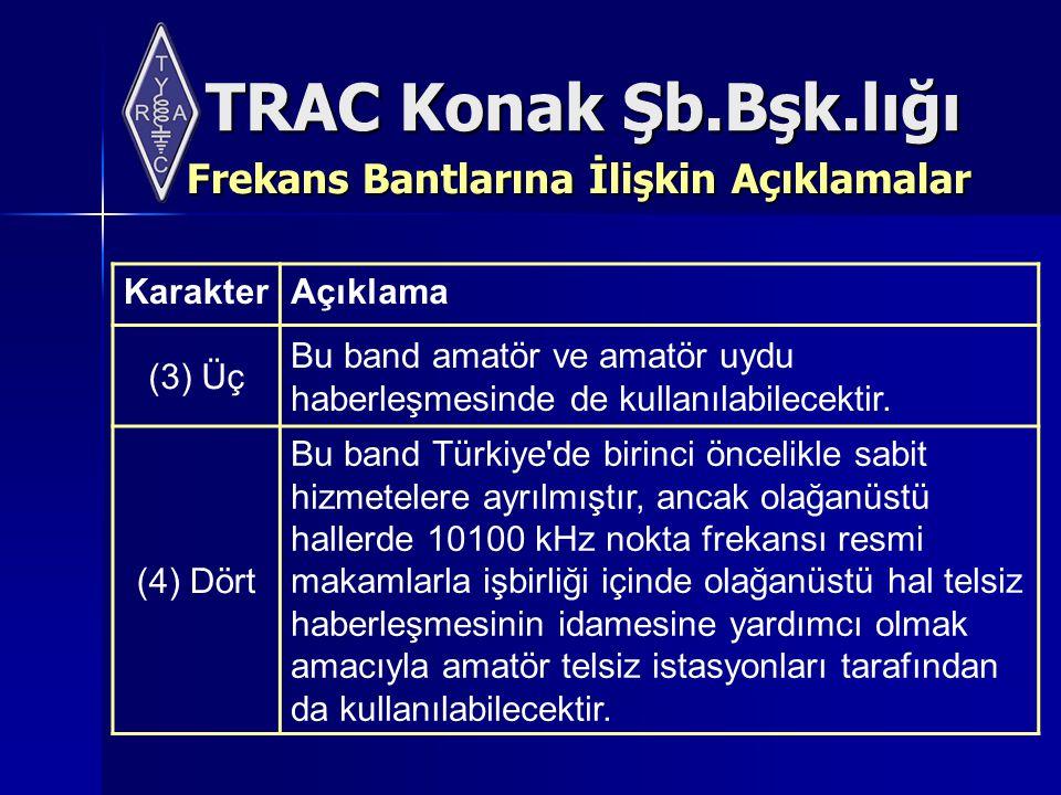 TRAC Konak Şb.Bşk.lığı Frekans Bantlarına İlişkin Açıklamalar KarakterAçıklama (3) Üç Bu band amatör ve amatör uydu haberleşmesinde de kullanılabilecektir.