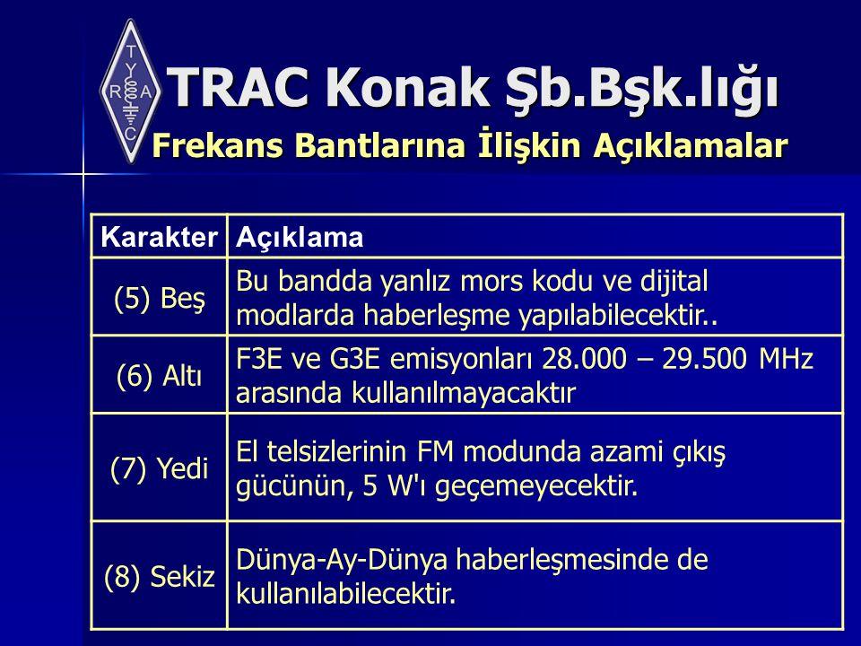 TRAC Konak Şb.Bşk.lığı Frekans Bantlarına İlişkin Açıklamalar KarakterAçıklama (5) Beş Bu bandda yanlız mors kodu ve dijital modlarda haberleşme yapılabilecektir..