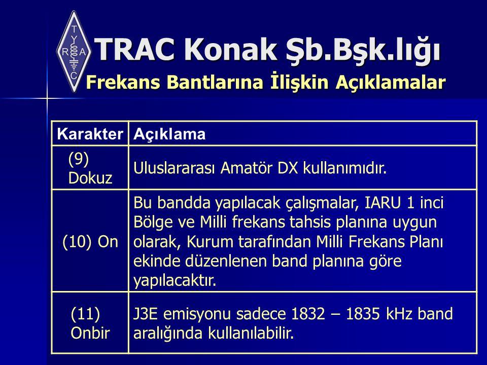 TRAC Konak Şb.Bşk.lığı Frekans Bantlarına İlişkin Açıklamalar KarakterAçıklama (9) Dokuz Uluslararası Amatör DX kullanımıdır.
