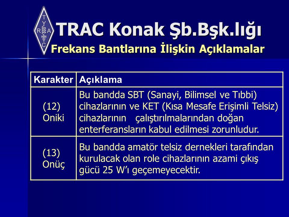 TRAC Konak Şb.Bşk.lığı Frekans Bantlarına İlişkin Açıklamalar KarakterAçıklama (12) Oniki Bu bandda SBT (Sanayi, Bilimsel ve Tıbbi) cihazlarının ve KET (Kısa Mesafe Erişimli Telsiz) cihazlarının çalıştırılmalarından doğan enterferansların kabul edilmesi zorunludur.