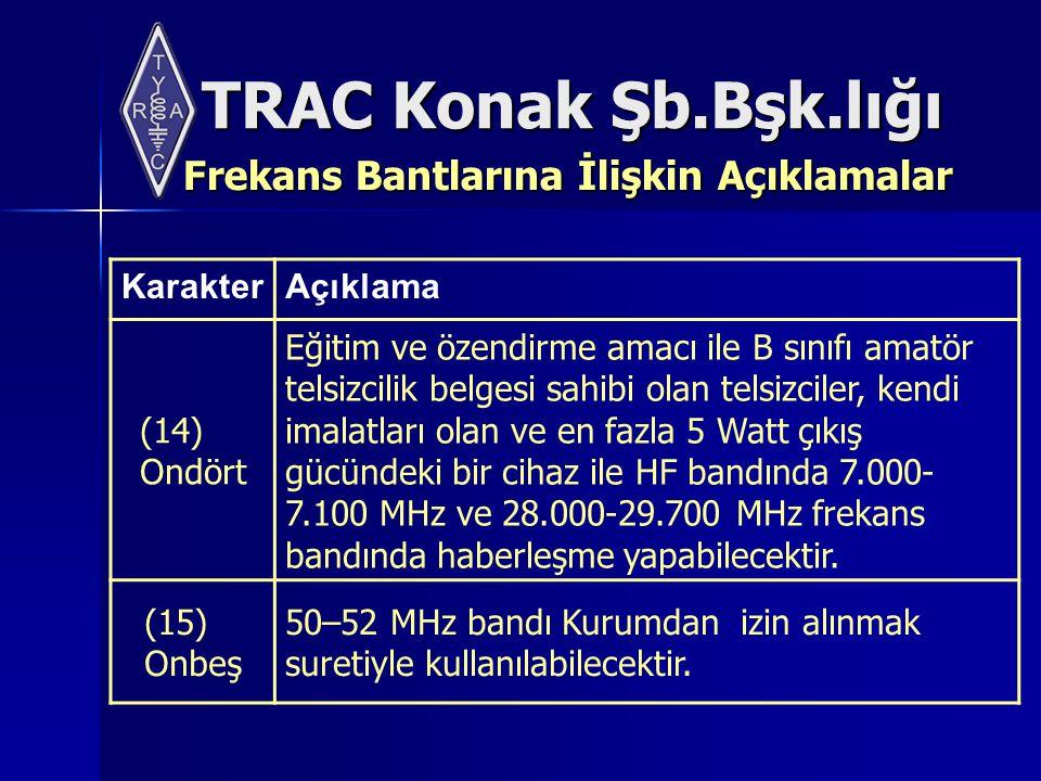 TRAC Konak Şb.Bşk.lığı Frekans Bantlarına İlişkin Açıklamalar KarakterAçıklama (14) Ondört Eğitim ve özendirme amacı ile B sınıfı amatör telsizcilik belgesi sahibi olan telsizciler, kendi imalatları olan ve en fazla 5 Watt çıkış gücündeki bir cihaz ile HF bandında 7.000- 7.100 MHz ve 28.000-29.700 MHz frekans bandında haberleşme yapabilecektir.