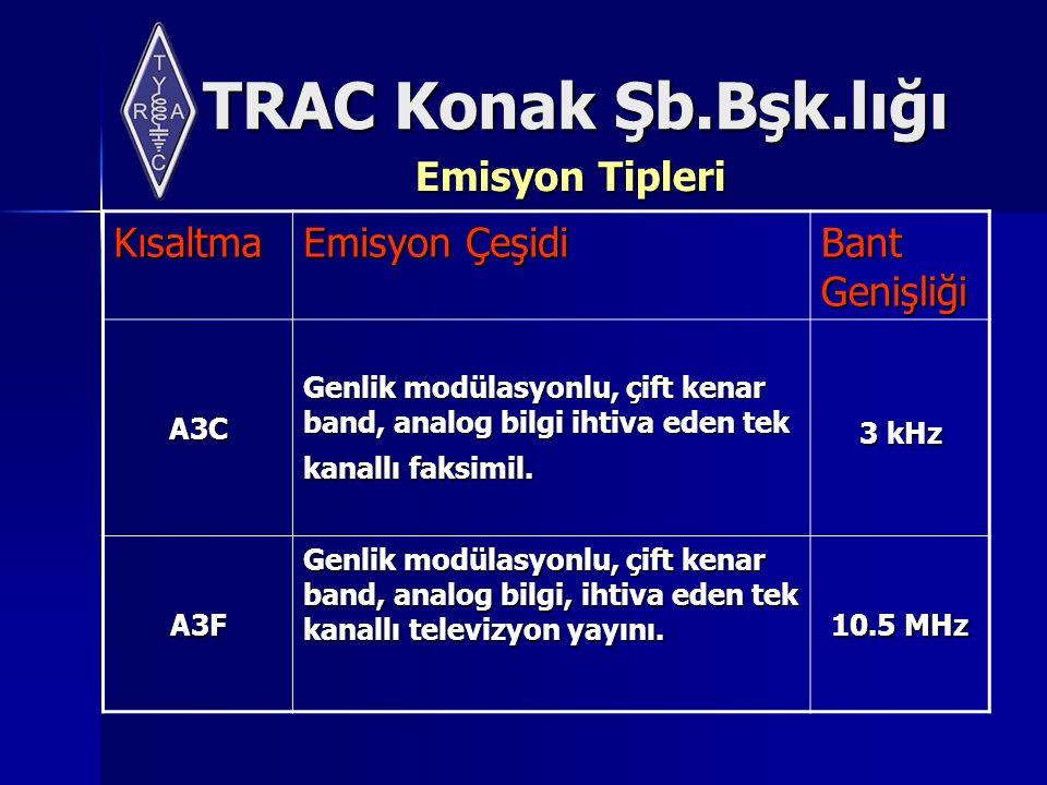 TRAC Konak Şb.Bşk.lığı Emisyon Tipleri Kısaltma Emisyon Çeşidi Bant Genişliği A3C Genlik modülasyonlu, çift kenar band, analog bilgi ihtiva eden tek kanallı faksimil.