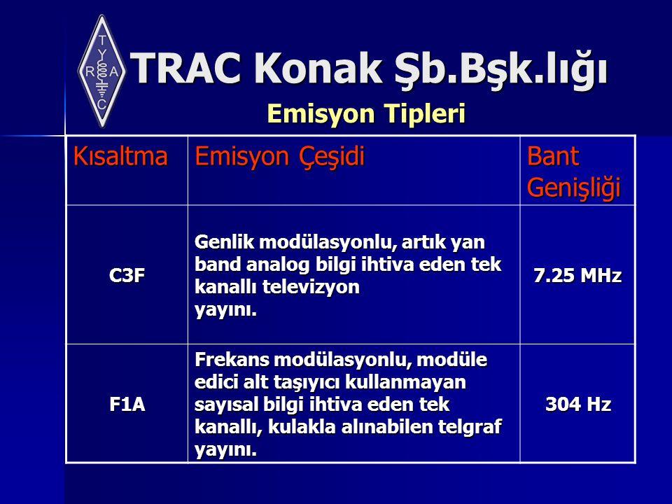 TRAC Konak Şb.Bşk.lığı Emisyon Tipleri Kısaltma Emisyon Çeşidi Bant Genişliği C3F Genlik modülasyonlu, artık yan band analog bilgi ihtiva eden tek kanallı televizyon yayını.