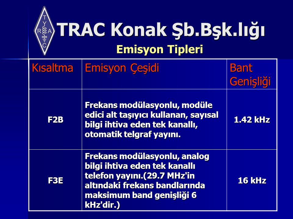 TRAC Konak Şb.Bşk.lığı Emisyon Tipleri Kısaltma Emisyon Çeşidi Bant Genişliği F2B Frekans modülasyonlu, modüle edici alt taşıyıcı kullanan, sayısal bilgi ihtiva eden tek kanallı, otomatik telgraf yayını.