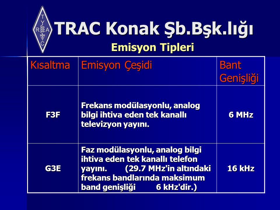 TRAC Konak Şb.Bşk.lığı Emisyon Tipleri Kısaltma Emisyon Çeşidi Bant Genişliği F3F Frekans modülasyonlu, analog bilgi ihtiva eden tek kanallı televizyon yayını.