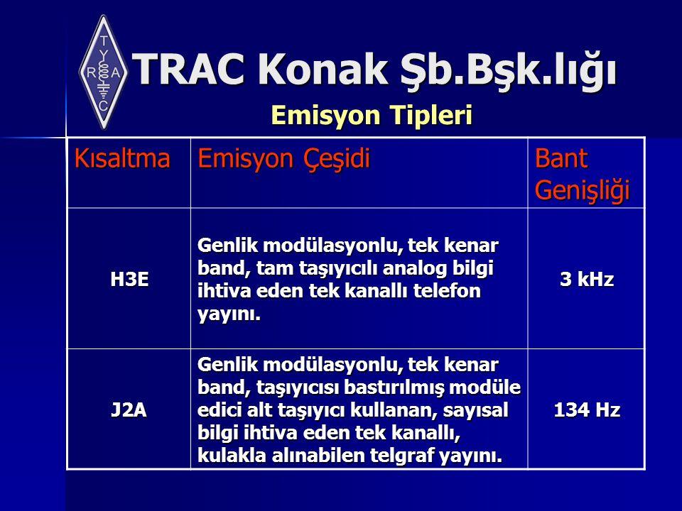 TRAC Konak Şb.Bşk.lığı Emisyon Tipleri Kısaltma Emisyon Çeşidi Bant Genişliği H3E Genlik modülasyonlu, tek kenar band, tam taşıyıcılı analog bilgi ihtiva eden tek kanallı telefon yayını.