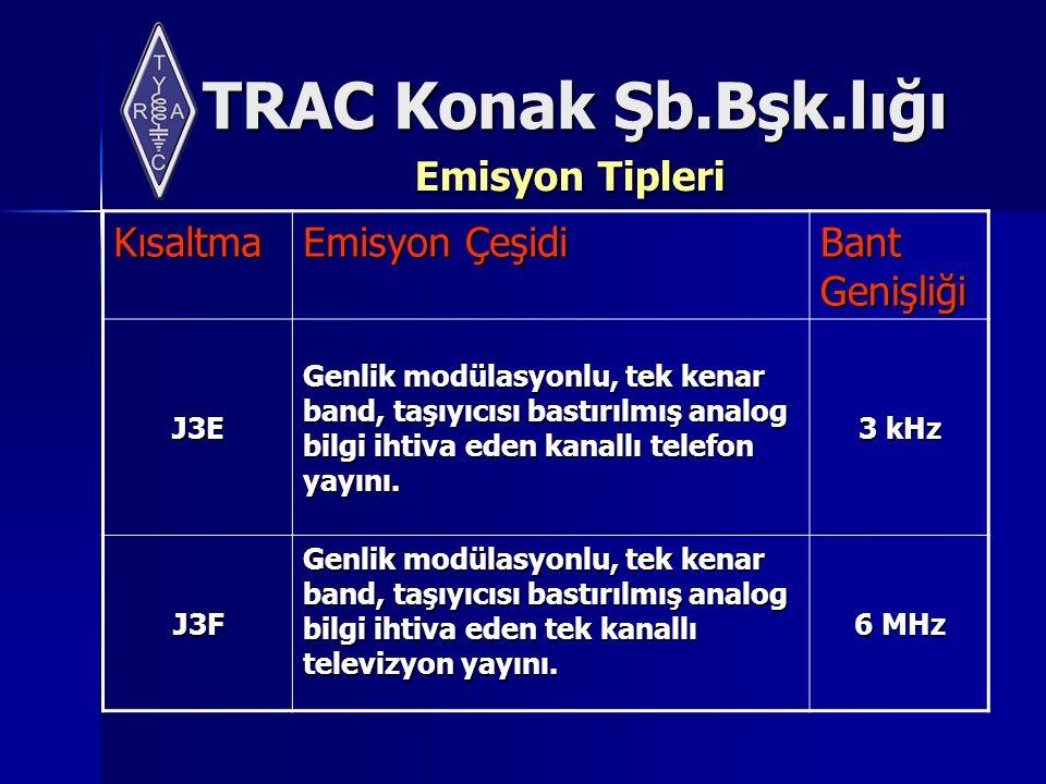 TRAC Konak Şb.Bşk.lığı Emisyon Tipleri Kısaltma Emisyon Çeşidi Bant Genişliği J3E Genlik modülasyonlu, tek kenar band, taşıyıcısı bastırılmış analog bilgi ihtiva eden kanallı telefon yayını.