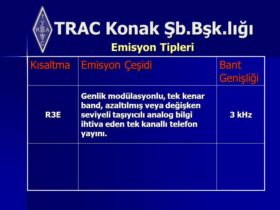 TRAC Konak Şb.Bşk.lığı Emisyon Tipleri Kısaltma Emisyon Çeşidi Bant Genişliği R3E Genlik modülasyonlu, tek kenar band, azaltılmış veya değişken seviyeli taşıyıcılı analog bilgi ihtiva eden tek kanallı telefon yayını.