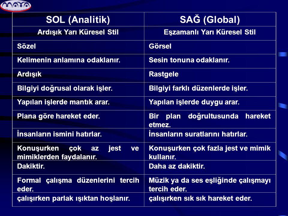 SOL (Analitik)SAĞ (Global) Ardışık Yarı Küresel StilEşzamanlı Yarı Küresel Stil SözelGörsel Kelimenin anlamına odaklanır.Sesin tonuna odaklanır.