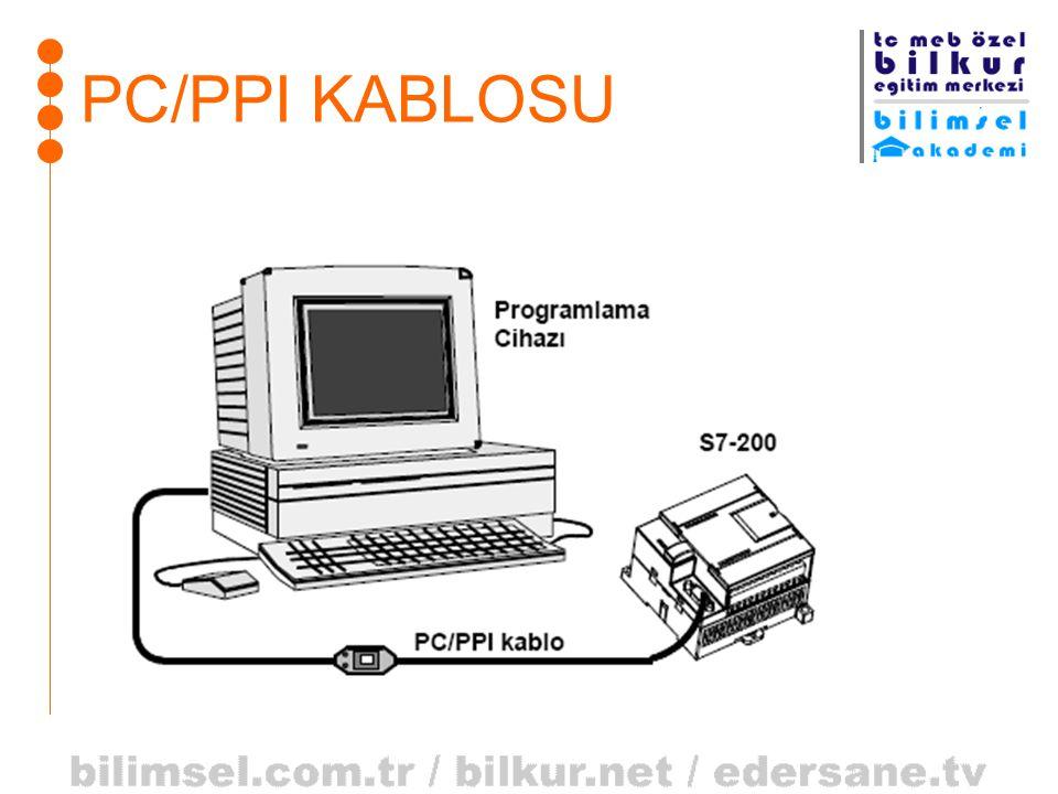PC/PPI KABLOSU