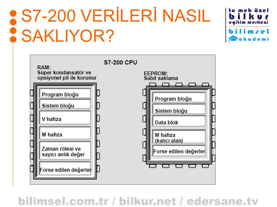 S7-200 VERİLERİ NASIL SAKLIYOR?