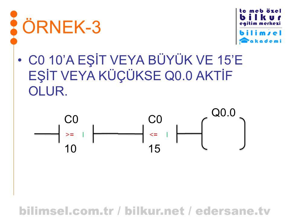 ÖRNEK-3 •C0 10'A EŞİT VEYA BÜYÜK VE 15'E EŞİT VEYA KÜÇÜKSE Q0.0 AKTİF OLUR. C0 10 >=I Q0.0 C0 15 <=I