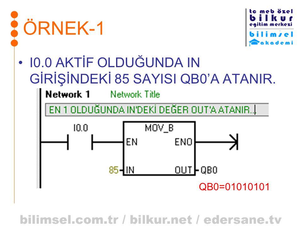 ÖRNEK-1 •I0.0 AKTİF OLDUĞUNDA IN GİRİŞİNDEKİ 85 SAYISI QB0'A ATANIR. QB0=01010101