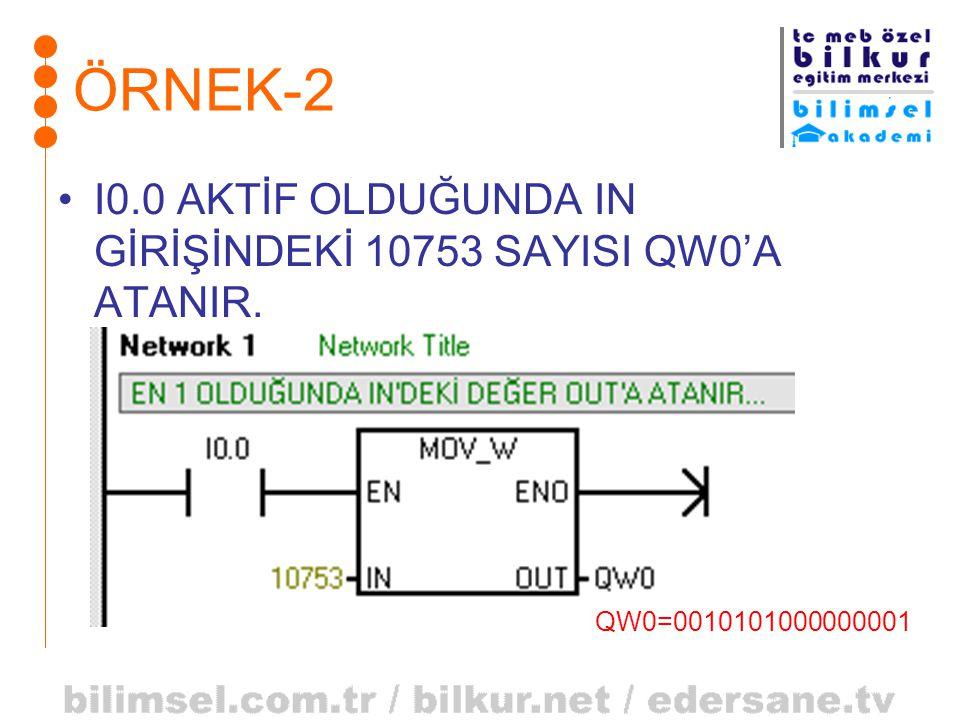 ÖRNEK-2 •I0.0 AKTİF OLDUĞUNDA IN GİRİŞİNDEKİ 10753 SAYISI QW0'A ATANIR. QW0=0010101000000001