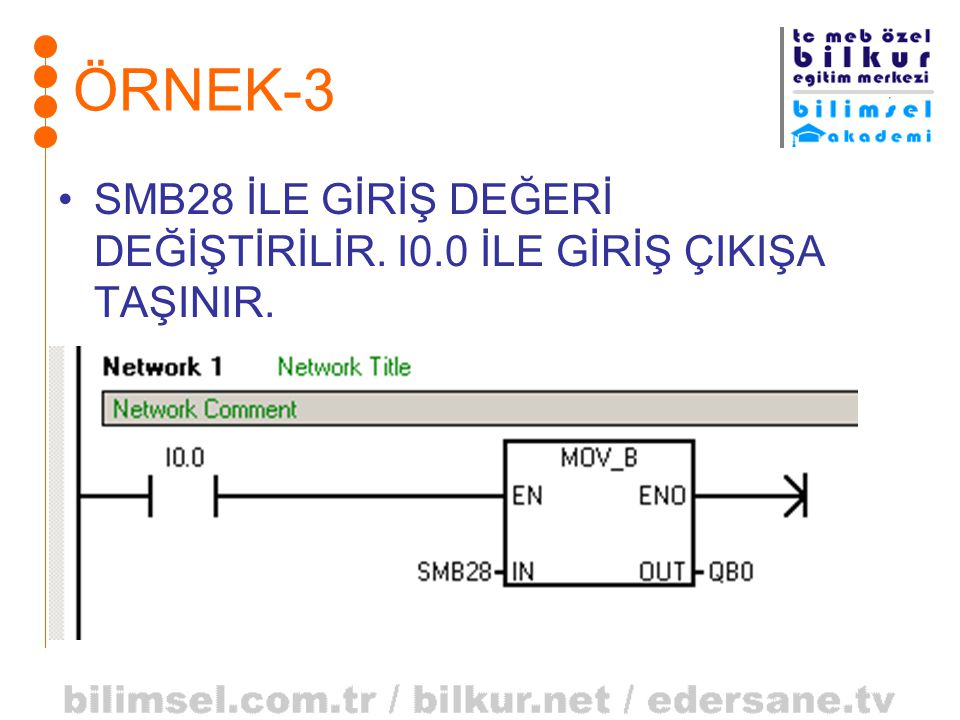 ÖRNEK-3 •SMB28 İLE GİRİŞ DEĞERİ DEĞİŞTİRİLİR. I0.0 İLE GİRİŞ ÇIKIŞA TAŞINIR.