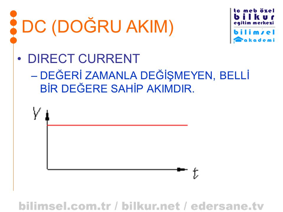 STEP 7 MICROWIN V4