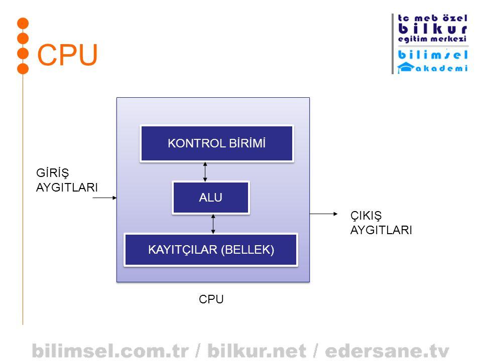 CPU KAYITÇILAR (BELLEK) KONTROL BİRİMİ ALU ÇIKIŞ AYGITLARI GİRİŞ AYGITLARI CPU