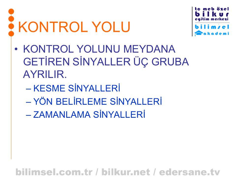 KONTROL YOLU •KONTROL YOLUNU MEYDANA GETİREN SİNYALLER ÜÇ GRUBA AYRILIR. –KESME SİNYALLERİ –YÖN BELİRLEME SİNYALLERİ –ZAMANLAMA SİNYALLERİ