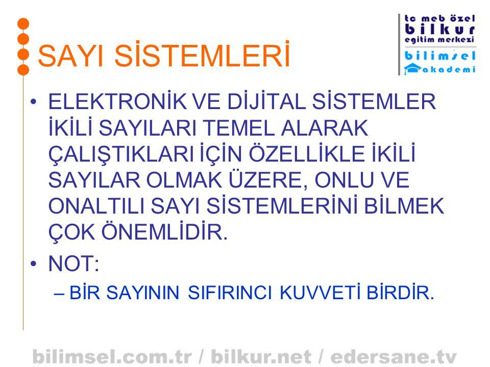 Fahrettin Erdinç / Elektronik Müh.