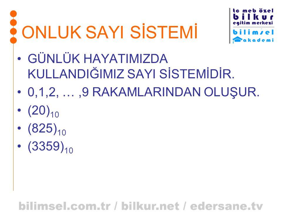 SMB28-SMB29 •ANALOG AYAR DEĞERLERİ.•0-255 ARASI DEĞER ALABİLİRLER.