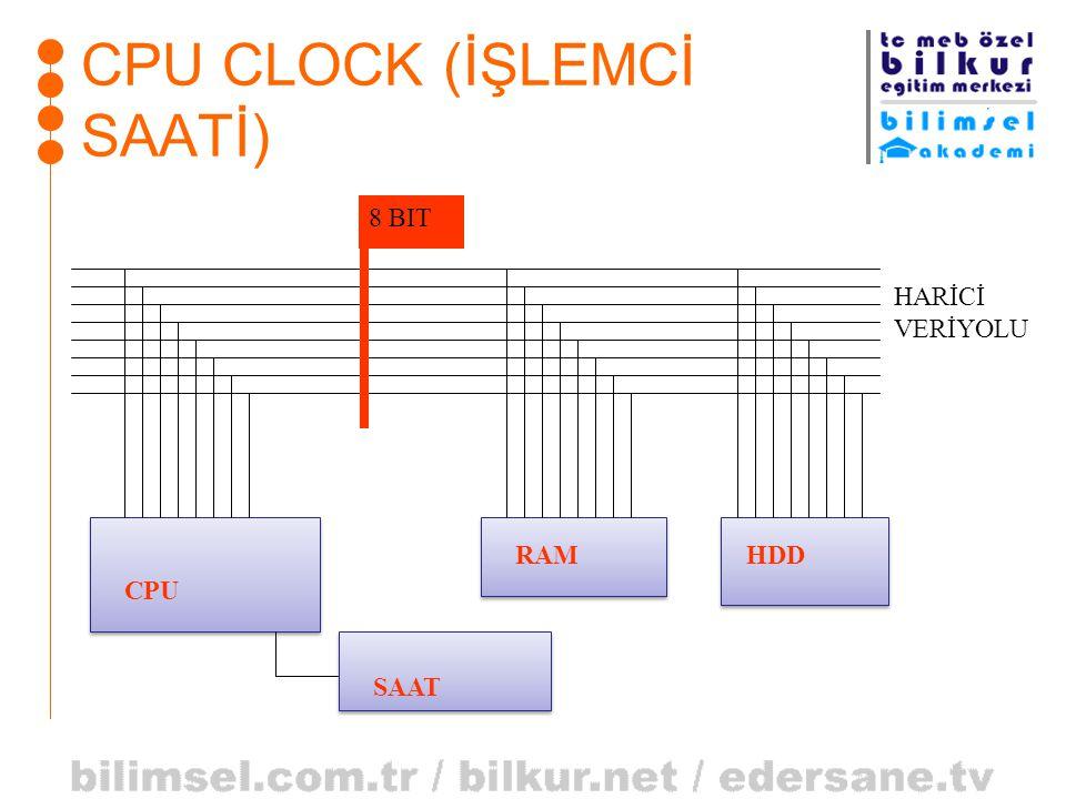 CPU CLOCK (İŞLEMCİ SAATİ) CPU RAMHDD HARİCİ VERİYOLU 8 BIT SAAT